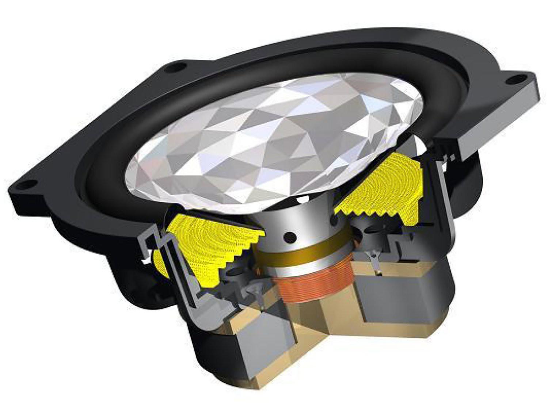 crystal-membrane-1500x1123